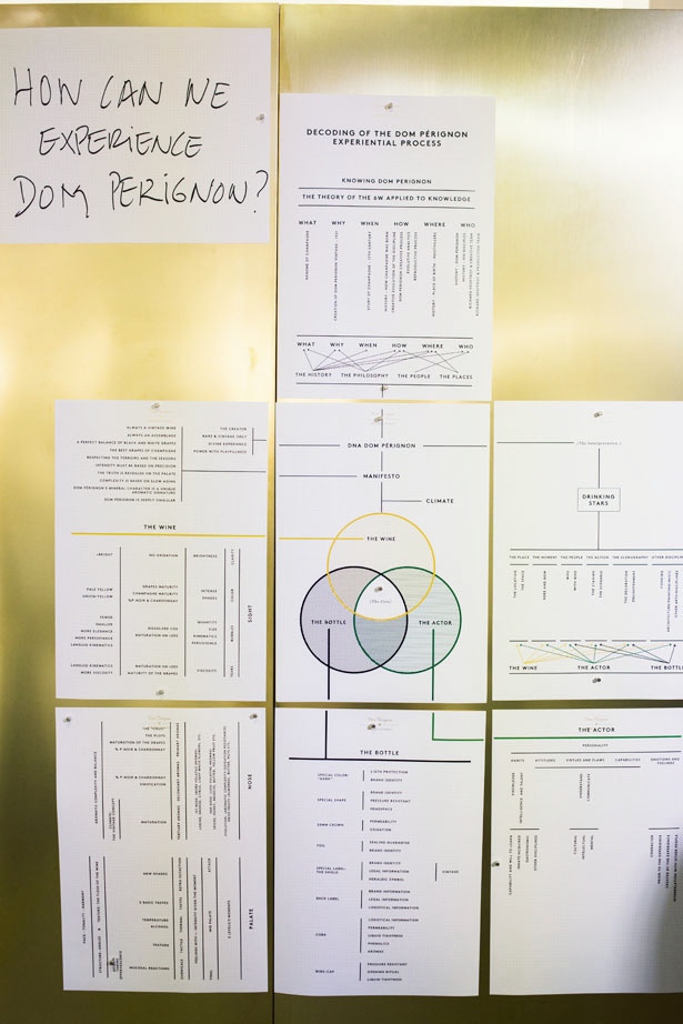 elBulli_Foundation_Decoding_Dom_Perignon_026